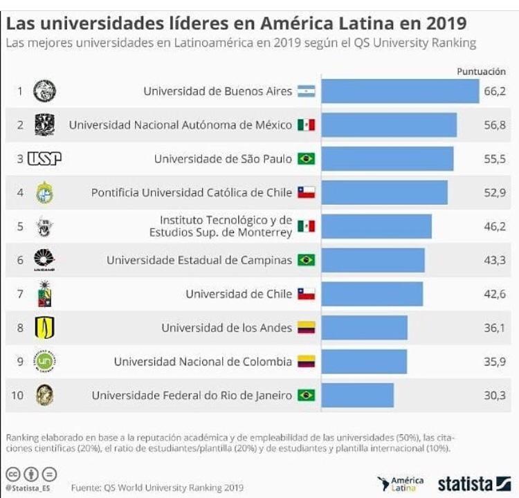 ranking_universidades_2019.jpg